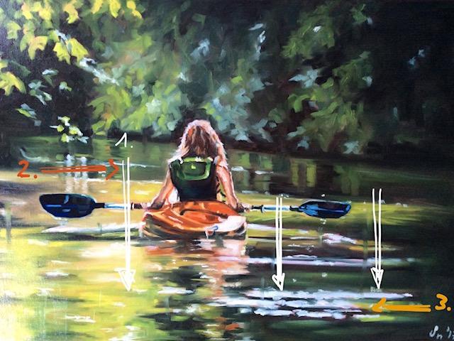 Sonja Neumann, Daily Painting, Wasser malen